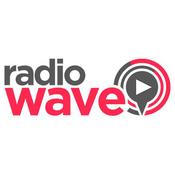 Radio Radio Wave 96.5