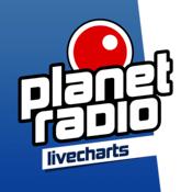 Radio planet radio livecharts top 40